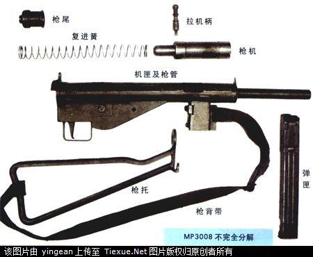 mp3008冲锋枪是纳粹德国在1945年二战末期制造的冲锋枪.