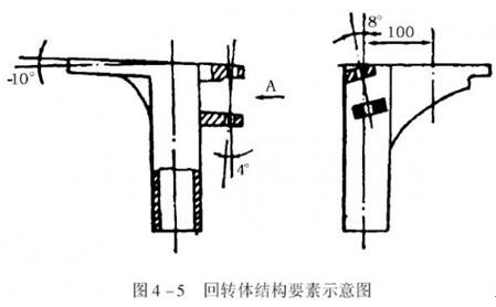 小型风力发电机的基本结构和特性