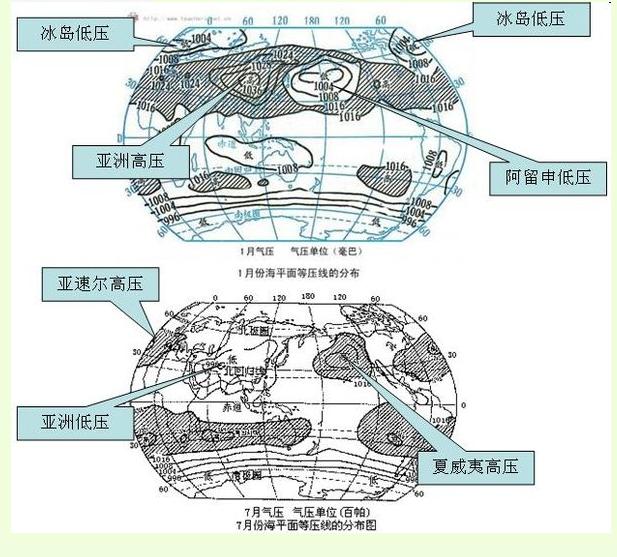 根据气压带风带推导全球气候,自然带分布规律图片