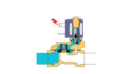 常闭型两位三通电磁阀动作原理:给线圈通电,气路接通,线圈一旦断电图片