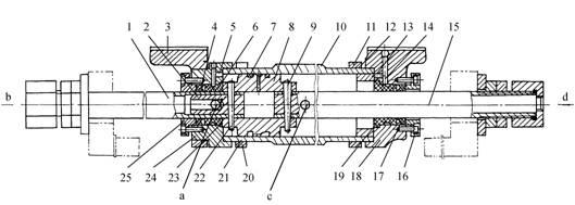 液压缸的典型结构和组成图片