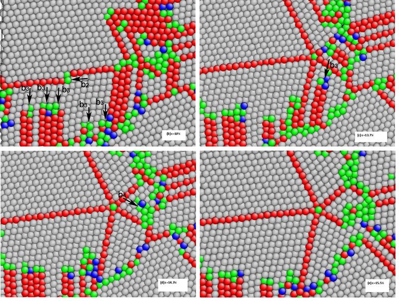 他们还解释了五重孪晶结构的纳米线比单晶结构的纳米线所以具有高的强