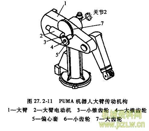 机器人腰部,臂部和腕部结构