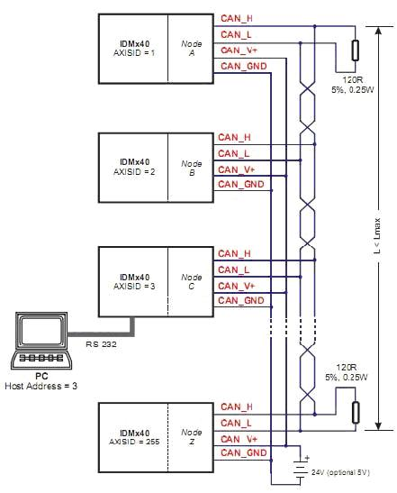 j10 ,j11can总线的接线图: 备注:j10和j11为两个插座,但他们在物理的