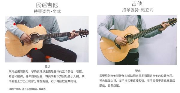 拿起吉他后,我们要做的第一件事就是调音,使吉他的6根弦都达到标准的
