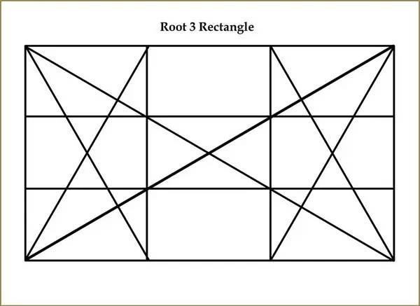 比根号矩形分割更广泛的是黄金比例分割,多用于平面设计,摄影,艺术图片