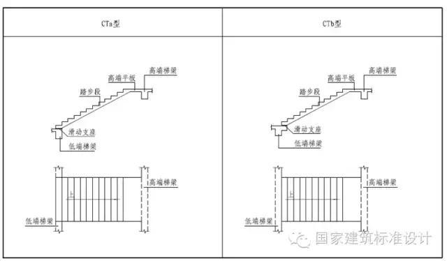 段和高端平板构成,梯板底端设置滑动支座支承在梯梁挑耳上)型板式楼梯图片