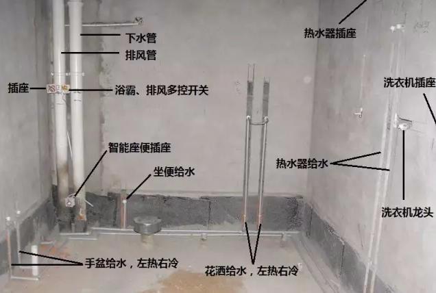 家装修大课堂 下沉式卫生间的施工问题图片