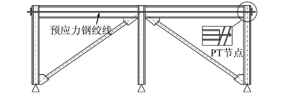 新型自复位钢结构体系研究进展