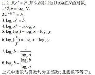 如何学好指数与对数函数