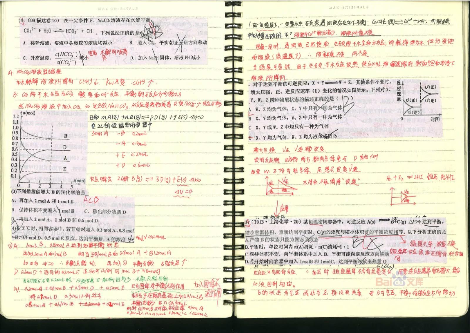 衡水中学状元手写笔记[化学]图片