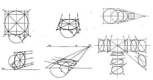 素描基础几何体太难 上调子不会 大绘君帮你解决图片
