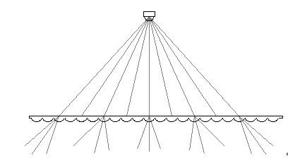 LED照明灯光重影探究